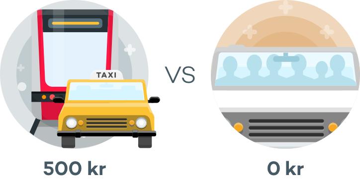 Gæst til bryllup offentlig transport versus samkørsel budget eller dyr løsning
