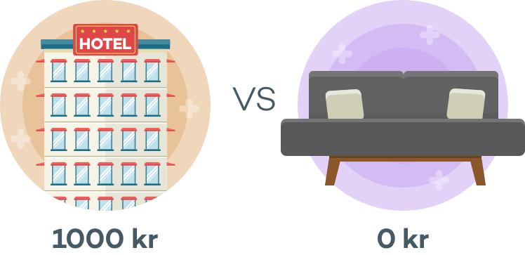 Gæst til bryllup. Overnatning på hotel eller sofa hos venner. Budget versus luksus løsning